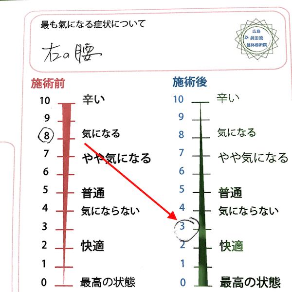 広島の口コミ整体マッサージ_腰痛改善に腱引き1
